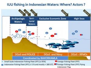 Bagan penyuluhan pencegahan aktivitas ilegal fishing (dok. pusluh.kkp.go.id)