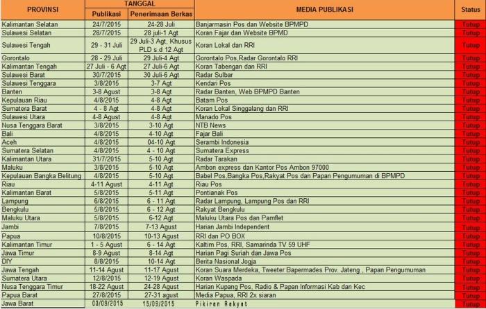 Informasi rekrutmen pendamping desa oleh pihak Kemendesa (dok. kemendesa.go.id)